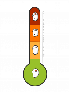 Stressthermometer pbop