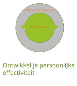 pbop_cirkel van betrokkenheid_v1